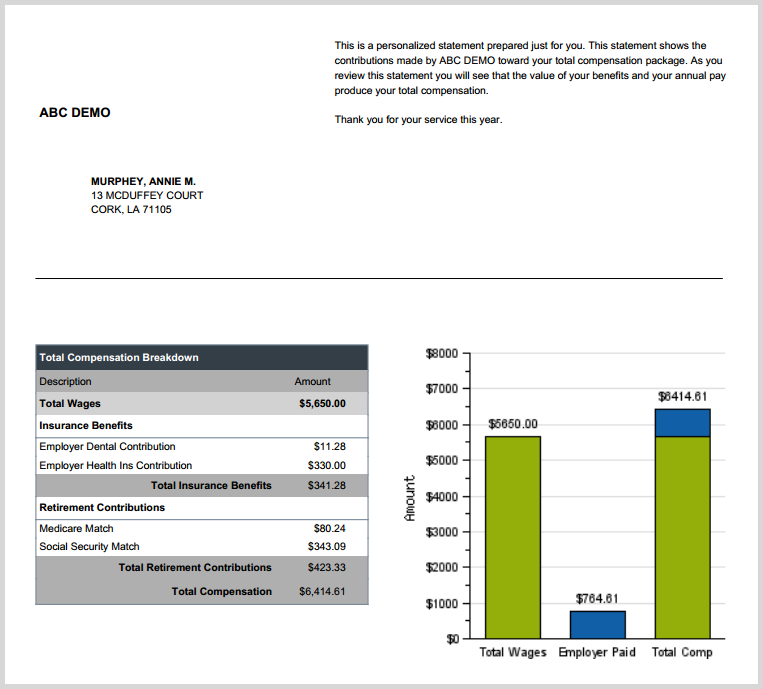 APS Total Compensation Report