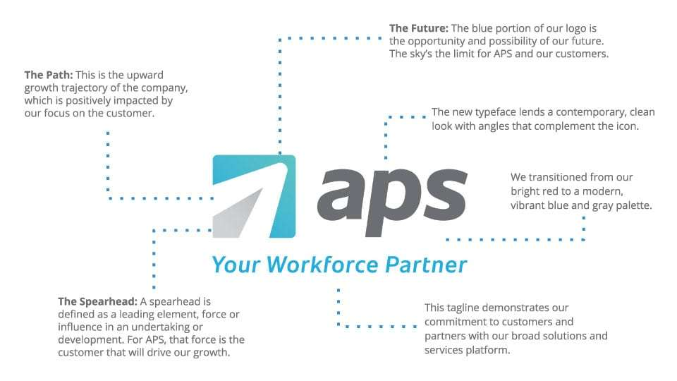 APS-Logo-Breakdown