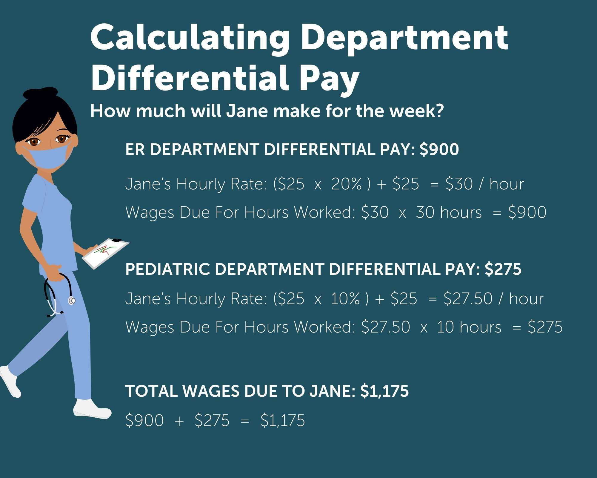 Calculating Department Differential Pay