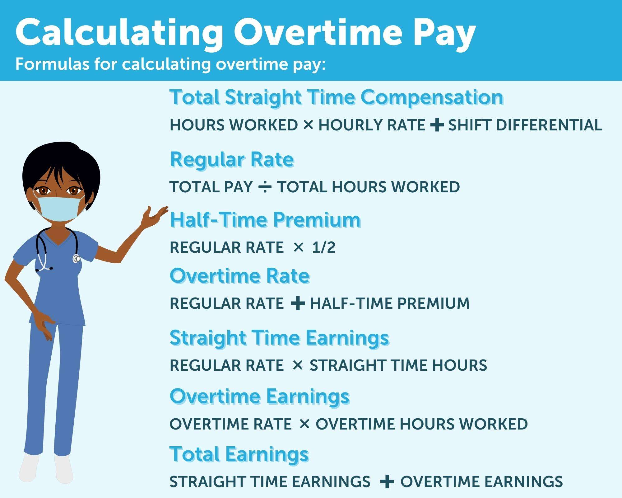 Calculating Overtime Pay Formulas