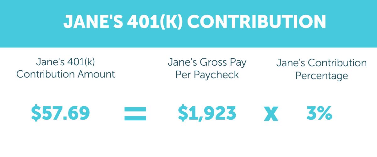 Jane's 401(k) Contribution